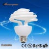20w energy saving Cheap lamp