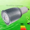 3*3W dimmable GU10 led spotlamp