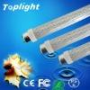CE Energy saving LED tube lighting