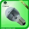 E27 Fin Led Bulb Light