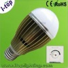 HOT! 6w led dimmable bulb e27