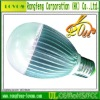 Super Bright LED Work Bulb
