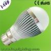 hot new heat resistant led lights