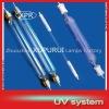 uv replacement lamp of ANUM15021